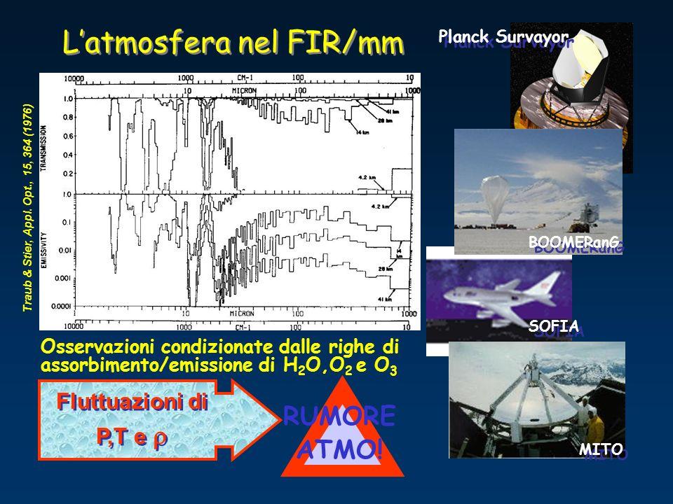 Latmosfera nel FIR/mm Planck Survayor Osservazioni condizionate dalle righe di assorbimento/emissione di H 2 O,O 2 e O 3 Fluttuazioni di P,T e Fluttua