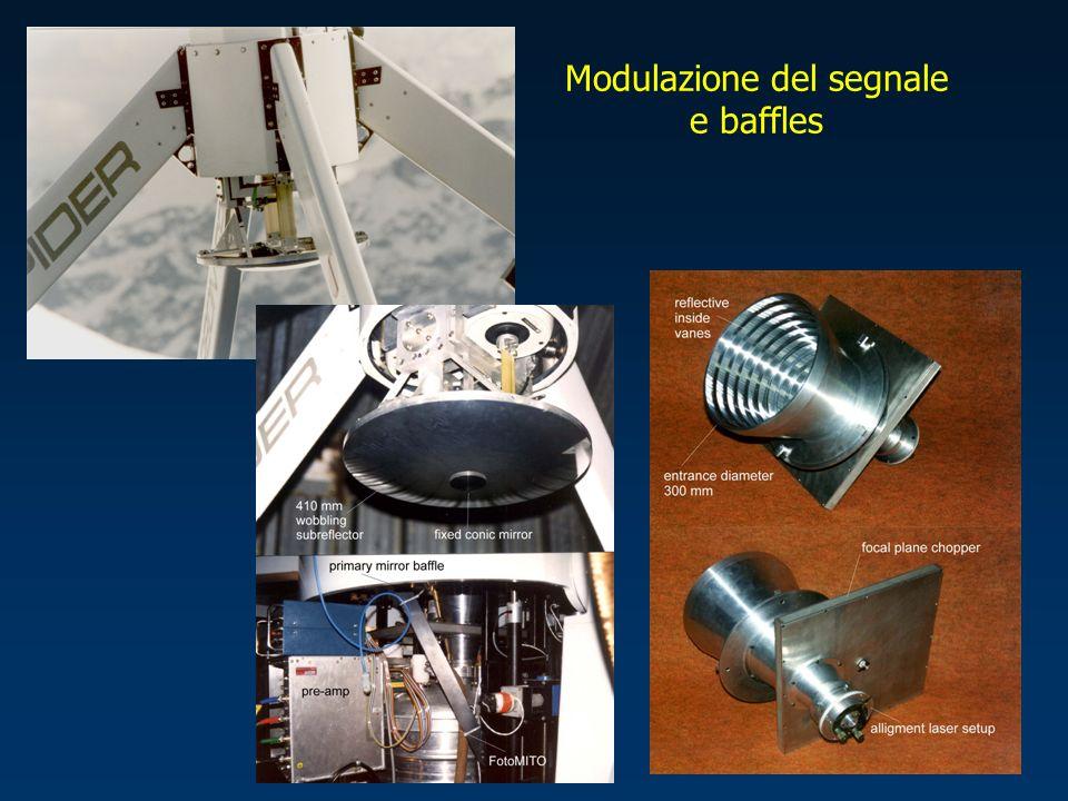 Modulazione del segnale e baffles