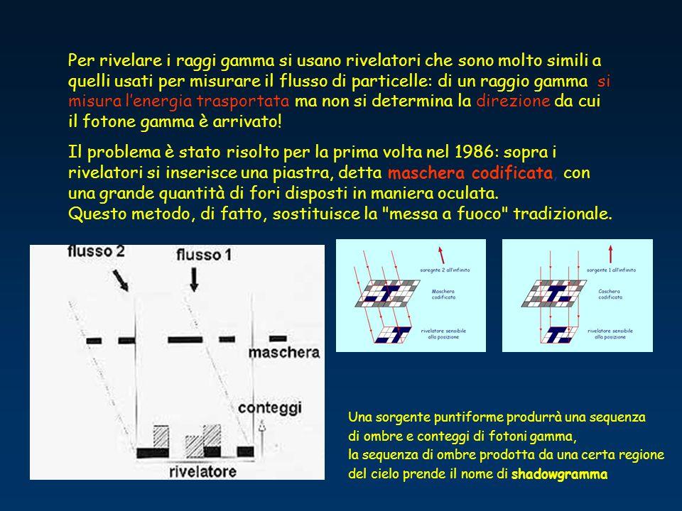 Per rivelare i raggi gamma si usano rivelatori che sono molto simili a quelli usati per misurare il flusso di particelle: di un raggio gamma si misura