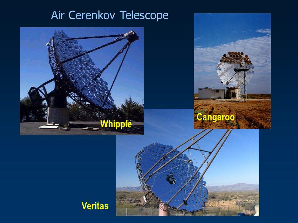 Whipple Air Cerenkov Telescope Cangaroo Veritas