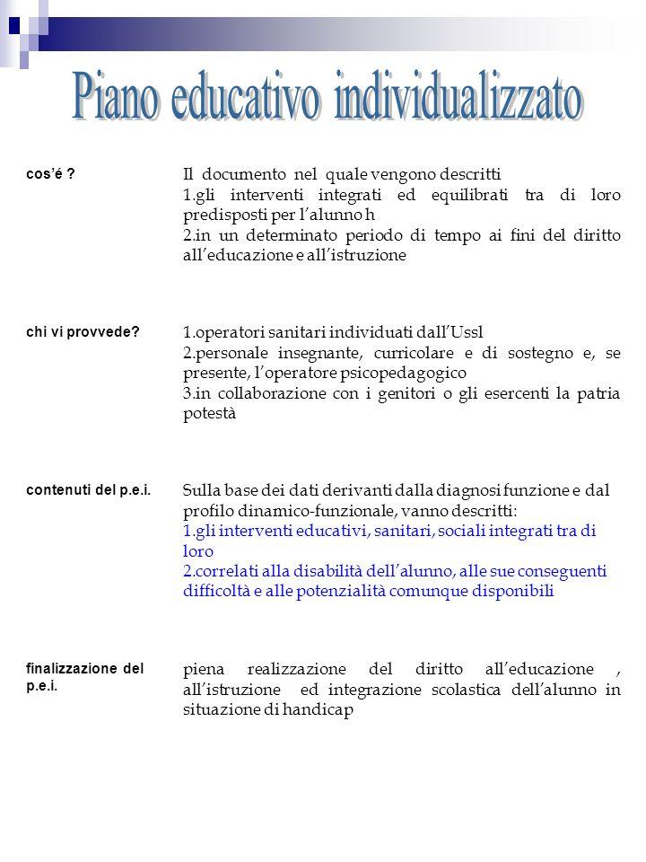 cosé ? Il documento nel quale vengono descritti 1.gli interventi integrati ed equilibrati tra di loro predisposti per lalunno h 2.in un determinato pe