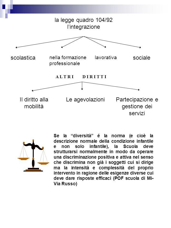 la legge quadro 104/92 lintegrazione scolastica nella formazione professionale lavorativa sociale A L T R I D I R I T T I Il diritto alla mobilità Le