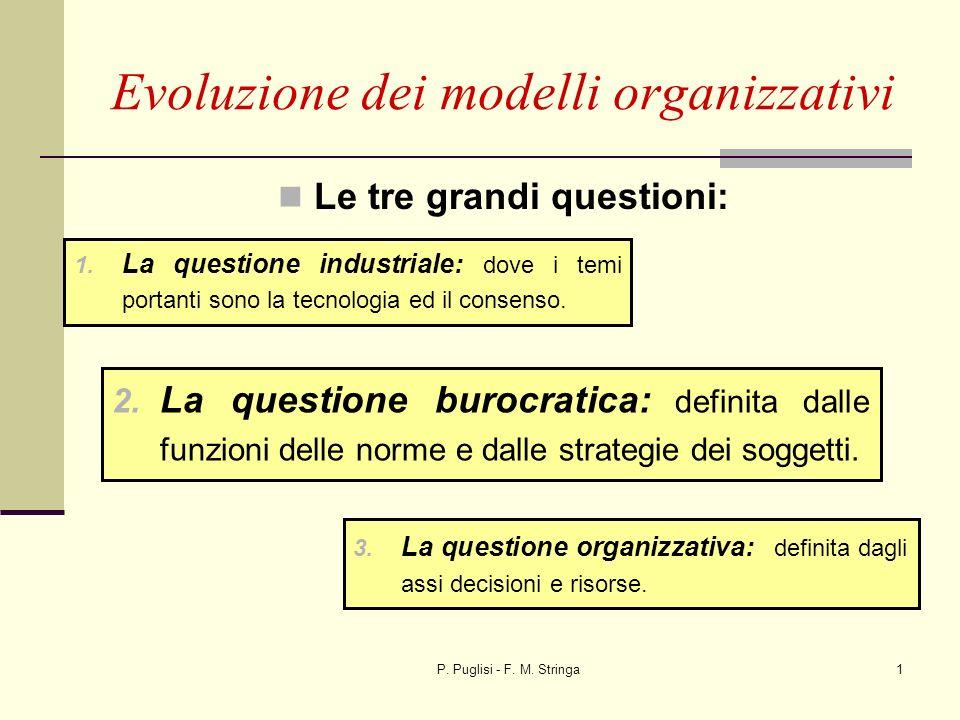 P. Puglisi - F. M. Stringa1 Evoluzione dei modelli organizzativi Le tre grandi questioni: 1. La questione industriale: dove i temi portanti sono la te
