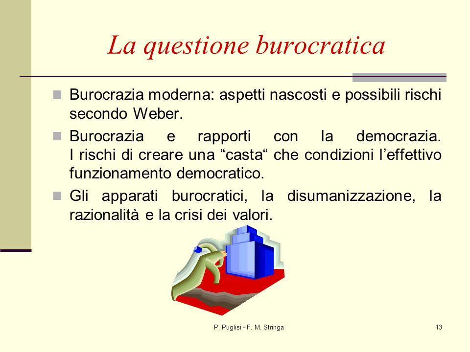 P. Puglisi - F. M. Stringa13 La questione burocratica Burocrazia moderna: aspetti nascosti e possibili rischi secondo Weber. Burocrazia e rapporti con