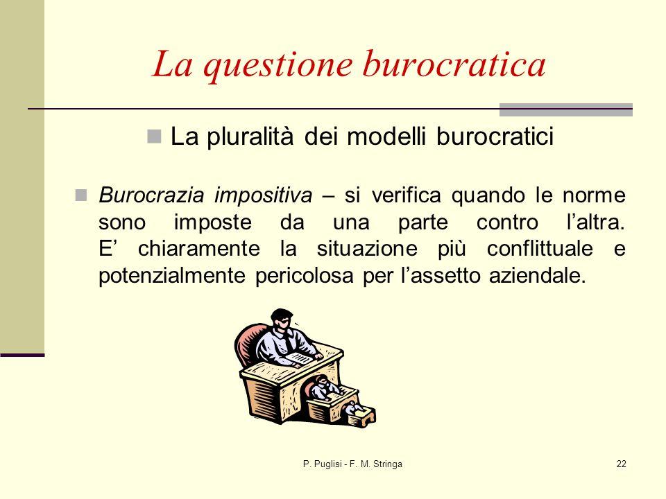 P. Puglisi - F. M. Stringa22 La questione burocratica La pluralità dei modelli burocratici Burocrazia impositiva – si verifica quando le norme sono im