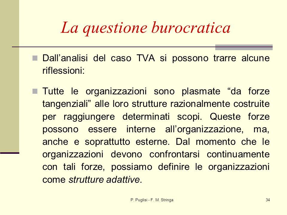 P. Puglisi - F. M. Stringa34 La questione burocratica Dallanalisi del caso TVA si possono trarre alcune riflessioni: Tutte le organizzazioni sono plas