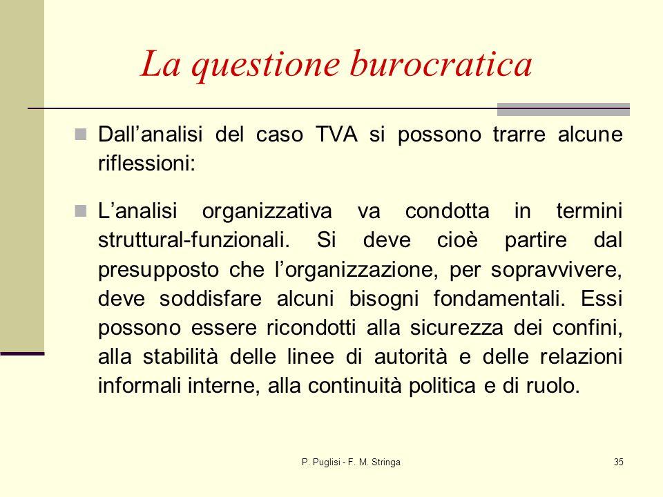 P. Puglisi - F. M. Stringa35 La questione burocratica Dallanalisi del caso TVA si possono trarre alcune riflessioni: Lanalisi organizzativa va condott