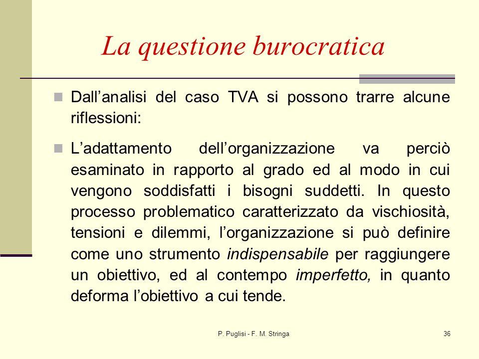 P. Puglisi - F. M. Stringa36 La questione burocratica Dallanalisi del caso TVA si possono trarre alcune riflessioni: Ladattamento dellorganizzazione v