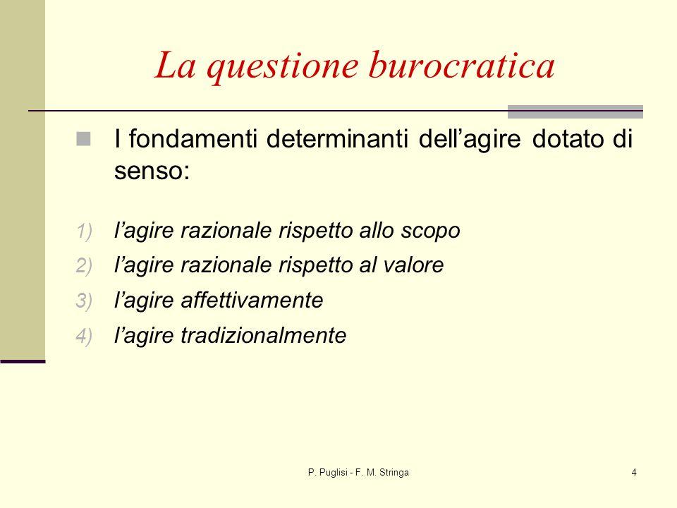 P. Puglisi - F. M. Stringa4 La questione burocratica I fondamenti determinanti dellagire dotato di senso: 1) lagire razionale rispetto allo scopo 2) l