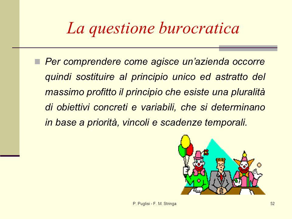 P. Puglisi - F. M. Stringa52 La questione burocratica Per comprendere come agisce unazienda occorre quindi sostituire al principio unico ed astratto d