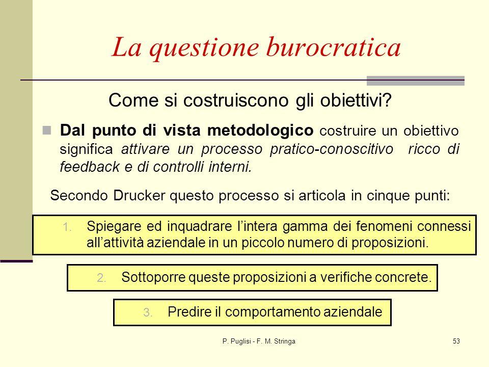 P. Puglisi - F. M. Stringa53 La questione burocratica Come si costruiscono gli obiettivi? Dal punto di vista metodologico costruire un obiettivo signi