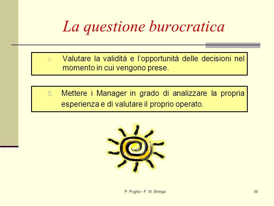 P. Puglisi - F. M. Stringa54 La questione burocratica 4. Valutare la validità e lopportunità delle decisioni nel momento in cui vengono prese. 5. Mett
