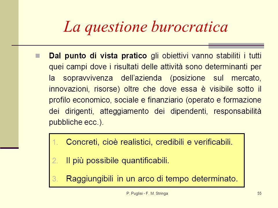 P. Puglisi - F. M. Stringa55 La questione burocratica Dal punto di vista pratico gli obiettivi vanno stabiliti i tutti quei campi dove i risultati del