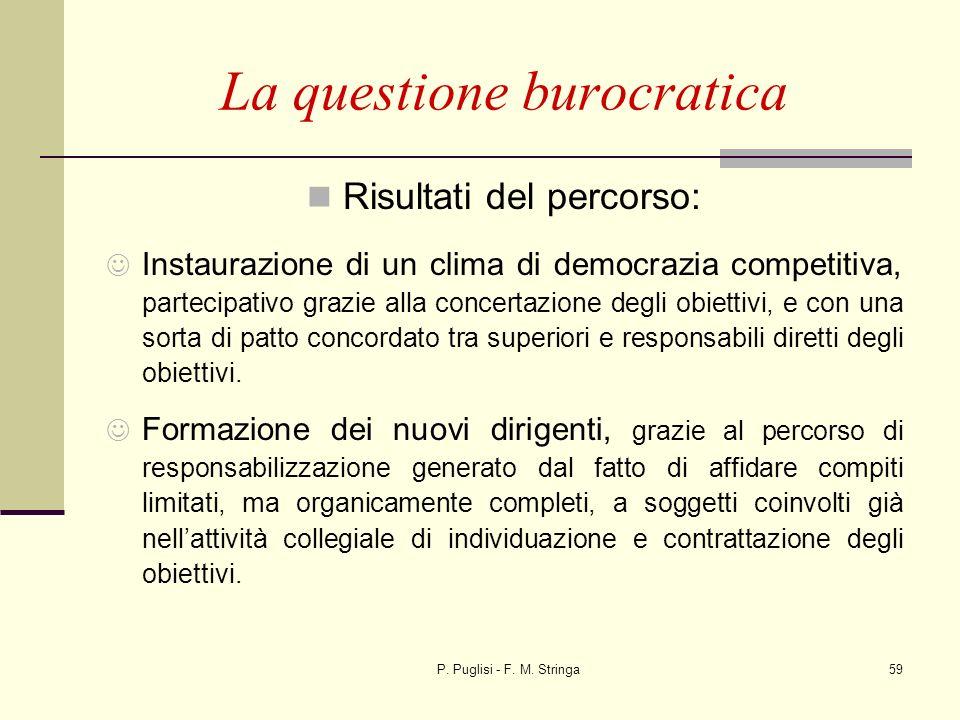 P. Puglisi - F. M. Stringa59 Risultati del percorso: Instaurazione di un clima di democrazia competitiva, partecipativo grazie alla concertazione degl
