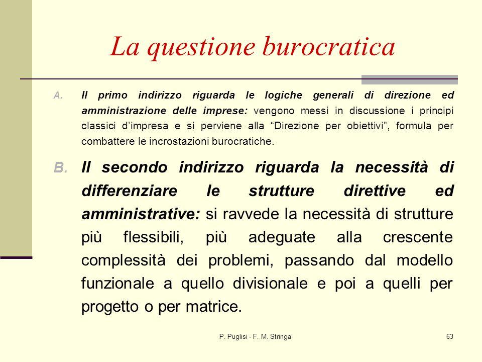 P. Puglisi - F. M. Stringa63 La questione burocratica A. Il primo indirizzo riguarda le logiche generali di direzione ed amministrazione delle imprese