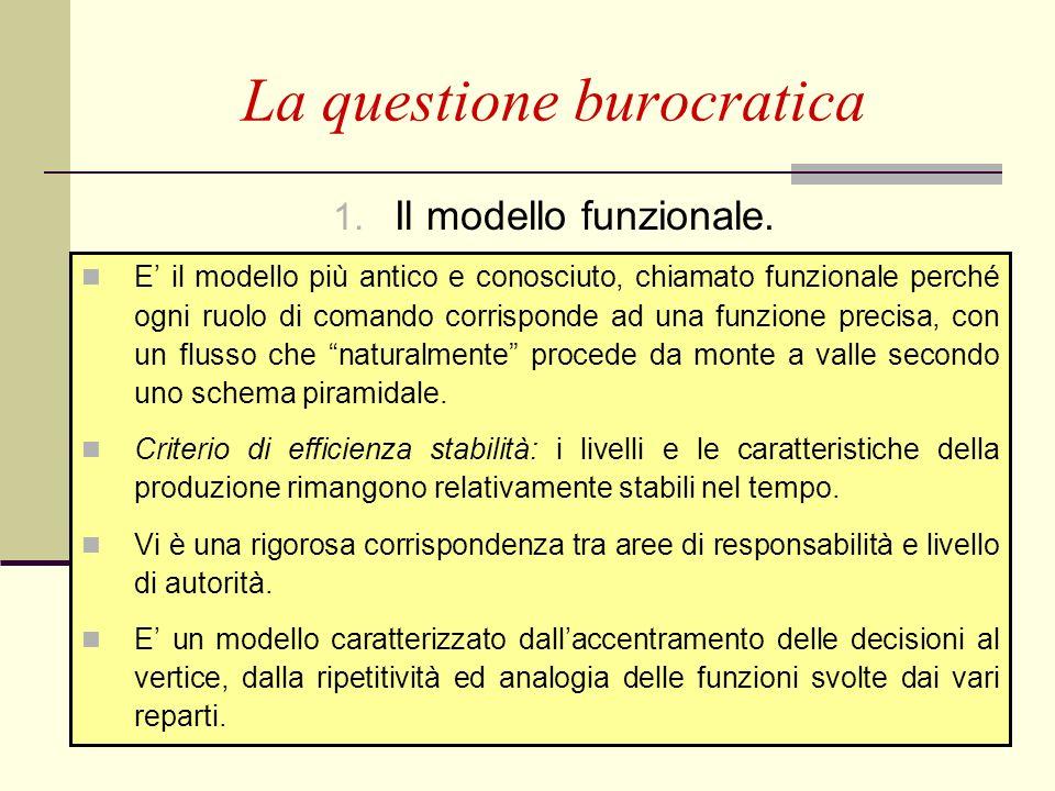 P. Puglisi - F. M. Stringa65 1. Il modello funzionale. La questione burocratica E il modello più antico e conosciuto, chiamato funzionale perché ogni