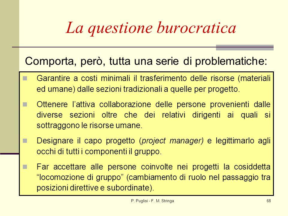 P. Puglisi - F. M. Stringa68 La questione burocratica Garantire a costi minimali il trasferimento delle risorse (materiali ed umane) dalle sezioni tra
