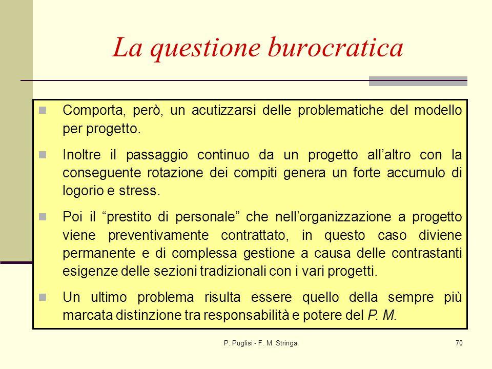 P. Puglisi - F. M. Stringa70 La questione burocratica Comporta, però, un acutizzarsi delle problematiche del modello per progetto. Inoltre il passaggi