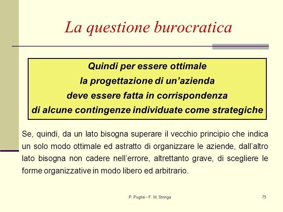 P. Puglisi - F. M. Stringa75 Quindi per essere ottimale la progettazione di unazienda deve essere fatta in corrispondenza di alcune contingenze indivi