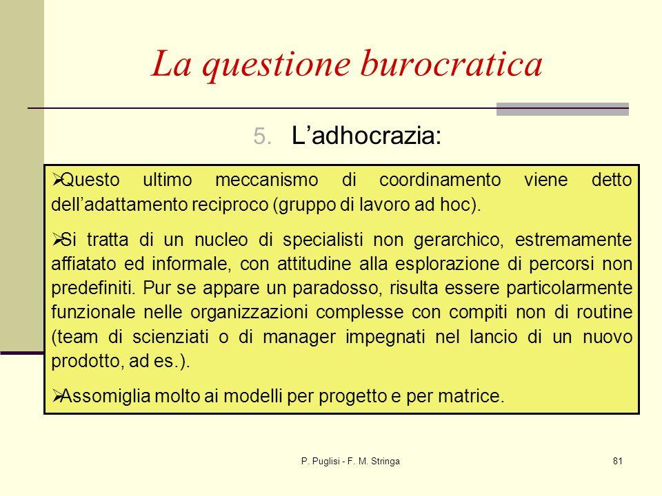 P. Puglisi - F. M. Stringa81 5. Ladhocrazia: La questione burocratica Questo ultimo meccanismo di coordinamento viene detto delladattamento reciproco