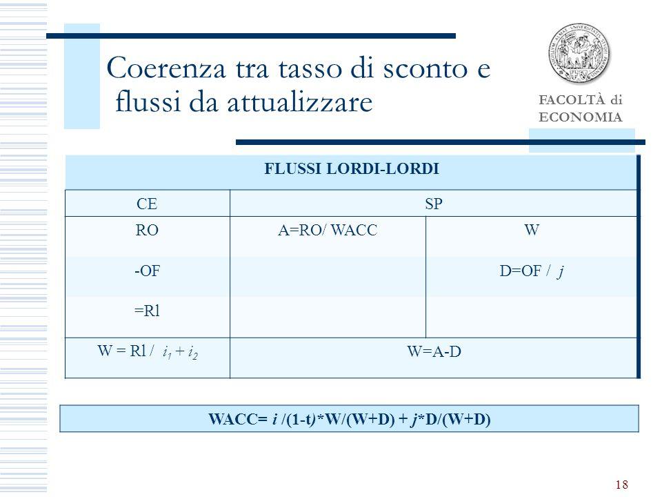 FACOLTÀ di ECONOMIA 18 Coerenza tra tasso di sconto e flussi da attualizzare FLUSSI LORDI-LORDI CESP ROA=RO/ WACCW -OFD=OF / j =Rl W = Rl / i 1 + i 2 W=A-D WACC= i /(1-t)*W/(W+D) + j*D/(W+D)