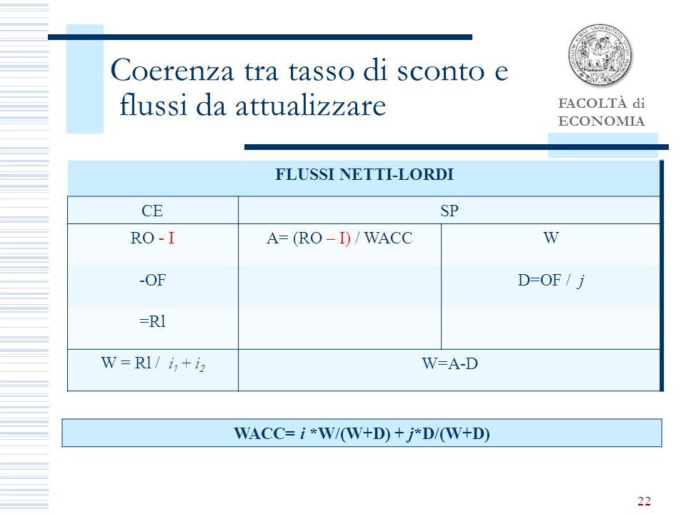 FACOLTÀ di ECONOMIA 22 Coerenza tra tasso di sconto e flussi da attualizzare FLUSSI NETTI-LORDI CESP RO - IA= (RO – I) / WACCW -OFD=OF / j =Rl W = Rl / i 1 + i 2 W=A-D WACC= i *W/(W+D) + j*D/(W+D)