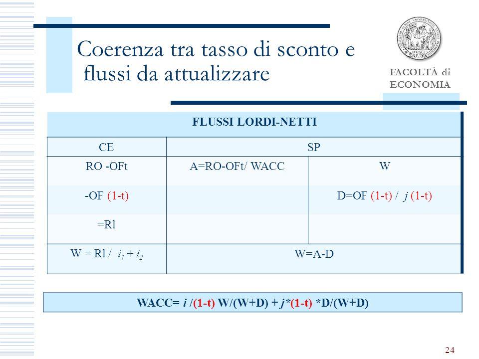 FACOLTÀ di ECONOMIA 24 Coerenza tra tasso di sconto e flussi da attualizzare FLUSSI LORDI-NETTI CESP RO -OFtA=RO-OFt/ WACCW -OF (1-t)D=OF (1-t) / j (1-t) =Rl W = Rl / i 1 + i 2 W=A-D WACC= i /(1-t) W/(W+D) + j*(1-t) *D/(W+D)