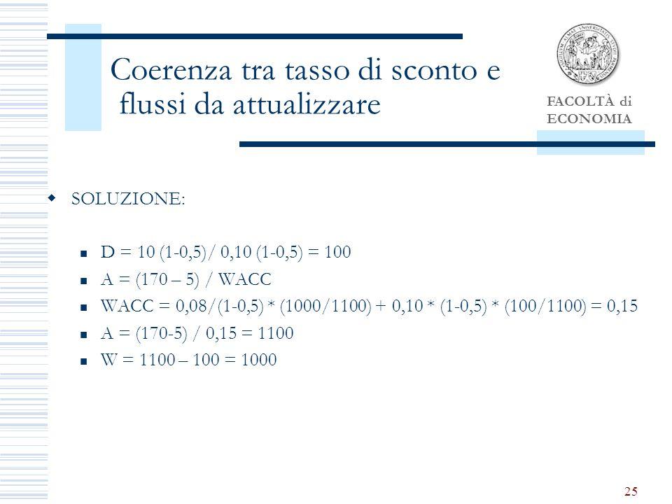 FACOLTÀ di ECONOMIA 25 Coerenza tra tasso di sconto e flussi da attualizzare SOLUZIONE: D = 10 (1-0,5)/ 0,10 (1-0,5) = 100 A = (170 – 5) / WACC WACC = 0,08/(1-0,5) * (1000/1100) + 0,10 * (1-0,5) * (100/1100) = 0,15 A = (170-5) / 0,15 = 1100 W = 1100 – 100 = 1000