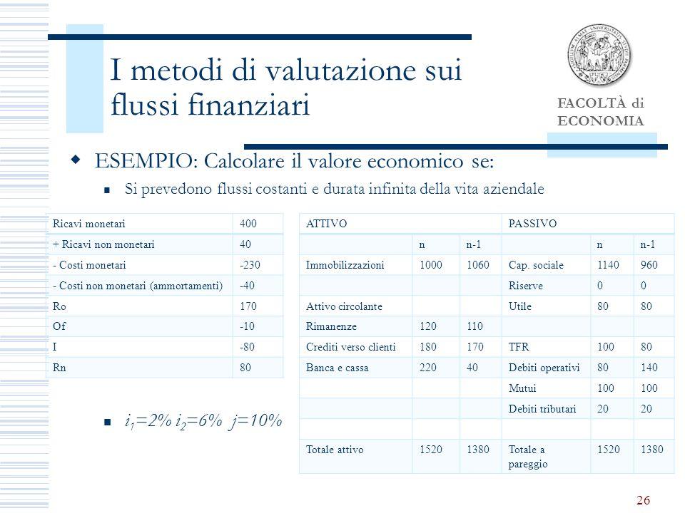FACOLTÀ di ECONOMIA 26 I metodi di valutazione sui flussi finanziari ESEMPIO: Calcolare il valore economico se: Si prevedono flussi costanti e durata infinita della vita aziendale i 1 =2% i 2 =6% j=10% Ricavi monetari400 + Ricavi non monetari40 - Costi monetari-230 - Costi non monetari (ammortamenti)-40 Ro170 Of-10 I-80 Rn80 ATTIVOPASSIVO nn-1n Immobilizzazioni10001060Cap.