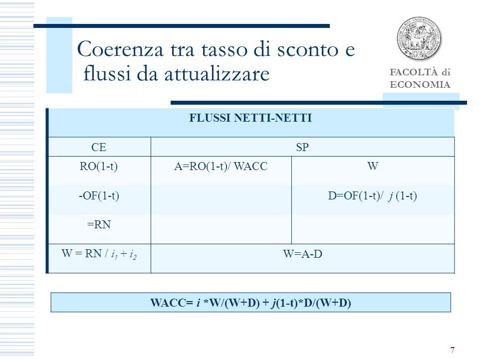 FACOLTÀ di ECONOMIA 7 Coerenza tra tasso di sconto e flussi da attualizzare FLUSSI NETTI-NETTI CESP RO(1-t)A=RO(1-t)/ WACCW -OF(1-t)D=OF(1-t)/ j (1-t) =RN W = RN / i 1 + i 2 W=A-D WACC= i *W/(W+D) + j(1-t)*D/(W+D)