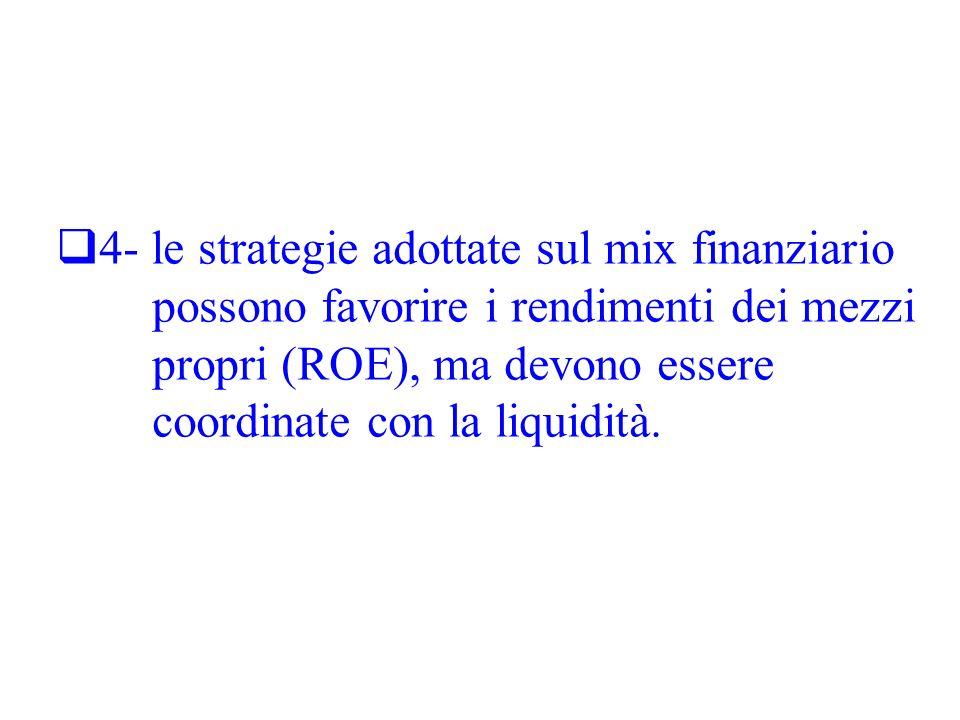 4- le strategie adottate sul mix finanziario possono favorire i rendimenti dei mezzi propri (ROE), ma devono essere coordinate con la liquidità.