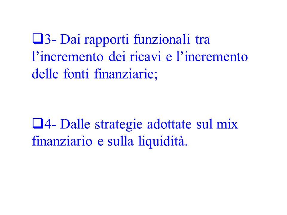 3- Dai rapporti funzionali tra lincremento dei ricavi e lincremento delle fonti finanziarie; 4- Dalle strategie adottate sul mix finanziario e sulla liquidità.
