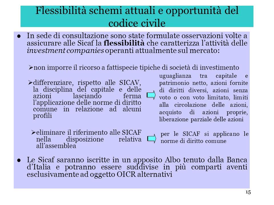 15 Flessibilità schemi attuali e opportunità del codice civile In sede di consultazione sono state formulate osservazioni volte a assicurare alle Sica
