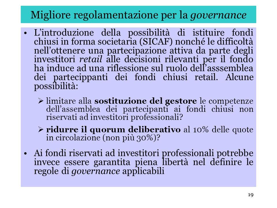 19 Migliore regolamentazione per la governance Lintroduzione della possibilità di istituire fondi chiusi in forma societaria (SICAF) nonché le diffico