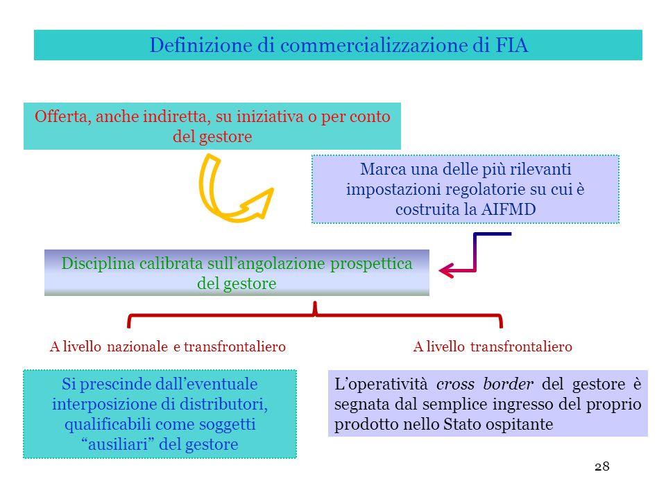 28 Definizione di commercializzazione di FIA Marca una delle più rilevanti impostazioni regolatorie su cui è costruita la AIFMD Offerta, anche indiret