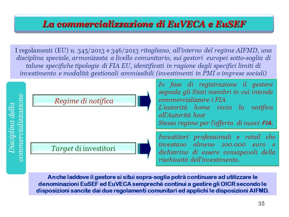 35 I regolamenti (EU) n. 345/2013 e 346/2013 ritagliano, allinterno del regime AIFMD, una disciplina speciale, armonizzata a livello comunitario, sui