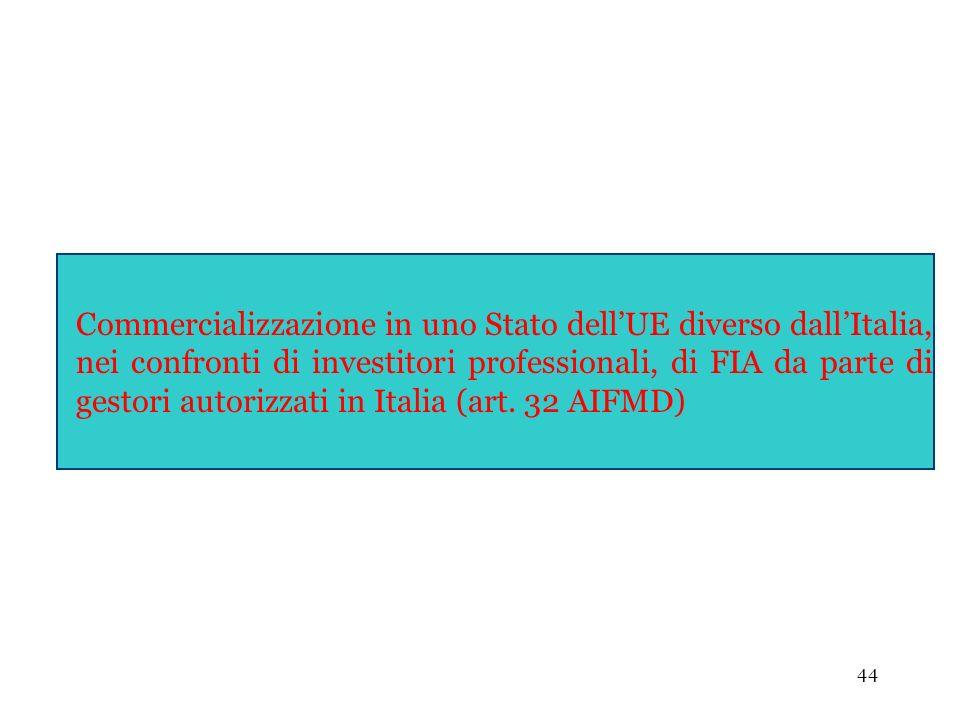 44 Commercializzazione in uno Stato dellUE diverso dallItalia, nei confronti di investitori professionali, di FIA da parte di gestori autorizzati in I
