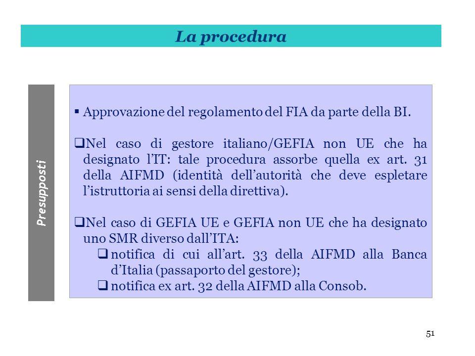 51 Approvazione del regolamento del FIA da parte della BI. Nel caso di gestore italiano/GEFIA non UE che ha designato lIT: tale procedura assorbe quel