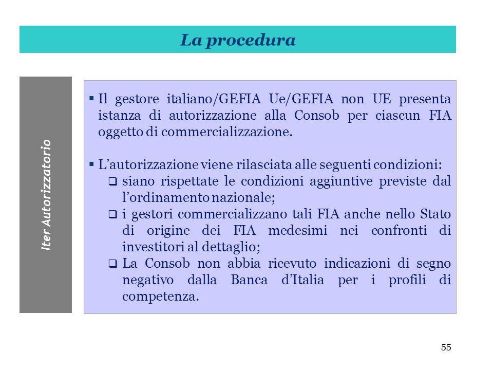 55 Il gestore italiano/GEFIA Ue/GEFIA non UE presenta istanza di autorizzazione alla Consob per ciascun FIA oggetto di commercializzazione. Lautorizza