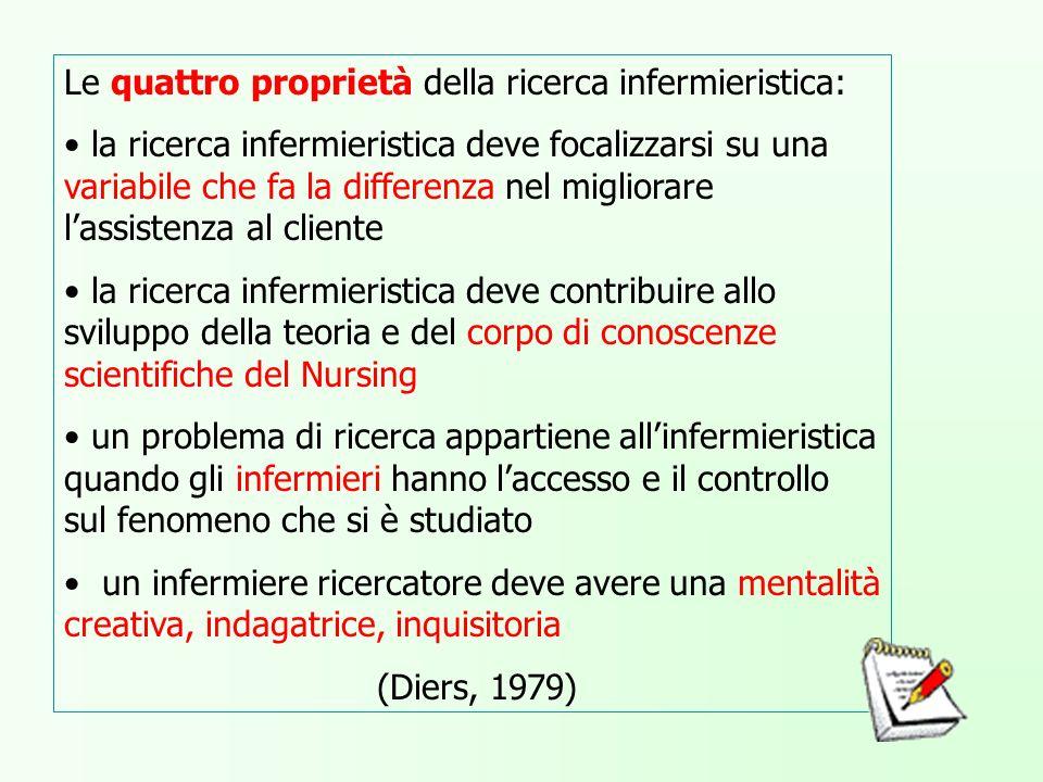 Le quattro proprietà della ricerca infermieristica: la ricerca infermieristica deve focalizzarsi su una variabile che fa la differenza nel migliorare