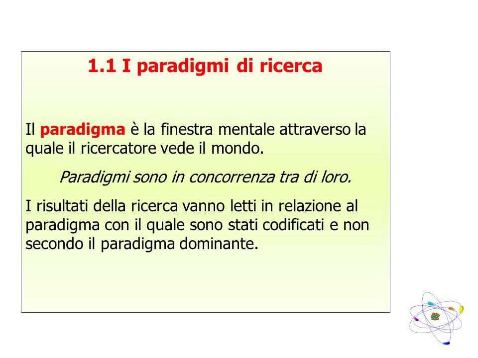 1.1 I paradigmi di ricerca Il paradigma è la finestra mentale attraverso la quale il ricercatore vede il mondo. Paradigmi sono in concorrenza tra di l
