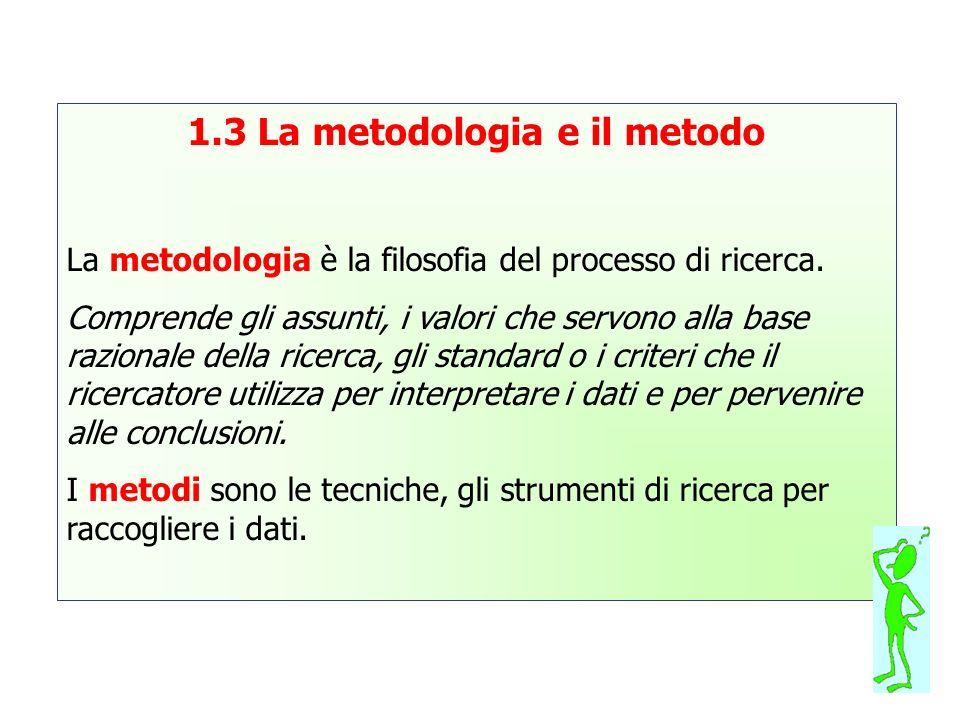 1.3 La metodologia e il metodo La metodologia è la filosofia del processo di ricerca. Comprende gli assunti, i valori che servono alla base razionale