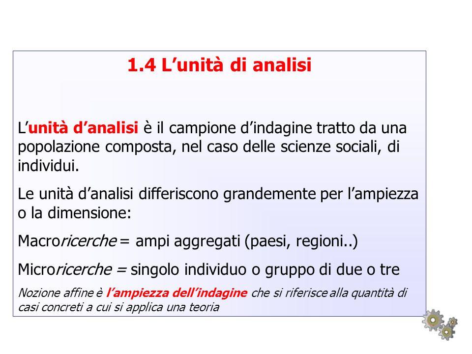 1.4 Lunità di analisi Lunità danalisi è il campione dindagine tratto da una popolazione composta, nel caso delle scienze sociali, di individui. Le uni