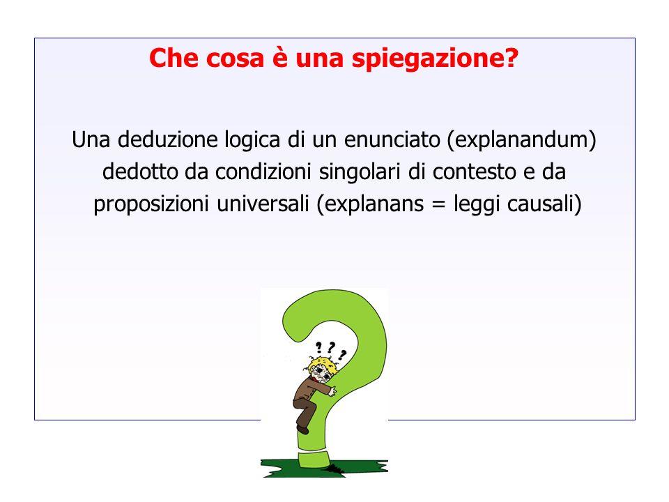 Che cosa è una spiegazione? Una deduzione logica di un enunciato (explanandum) dedotto da condizioni singolari di contesto e da proposizioni universal