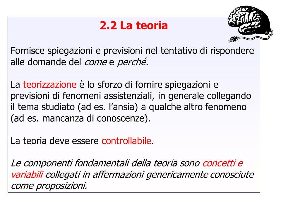 2.2 La teoria Fornisce spiegazioni e previsioni nel tentativo di rispondere alle domande del come e perché. La teorizzazione è lo sforzo di fornire sp
