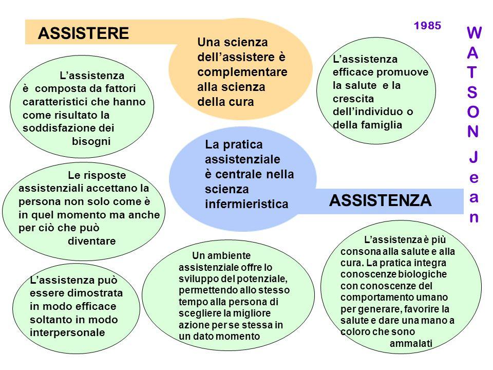 Le risposte assistenziali accettano la persona non solo come è in quel momento ma anche per ciò che può diventare Un ambiente assistenziale offre lo s