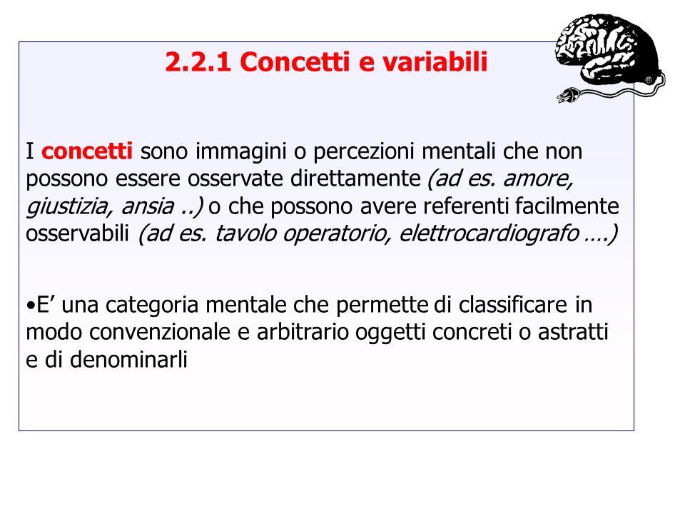 2.2.1 Concetti e variabili I concetti sono immagini o percezioni mentali che non possono essere osservate direttamente (ad es. amore, giustizia, ansia