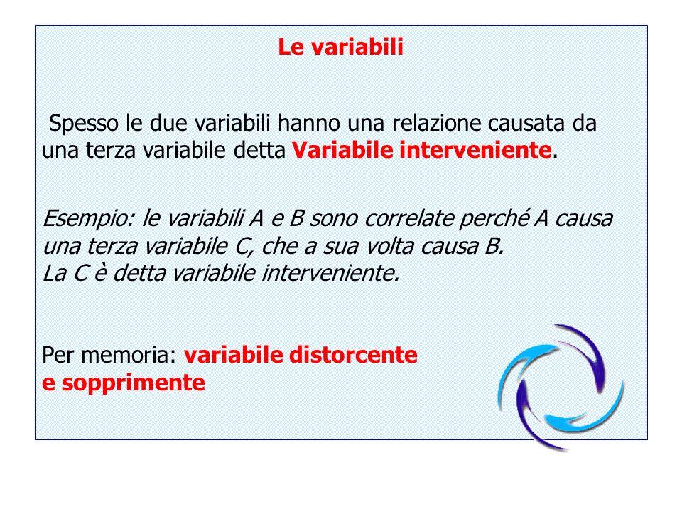 Le variabili Spesso le due variabili hanno una relazione causata da una terza variabile detta Variabile interveniente. Esempio: le variabili A e B son