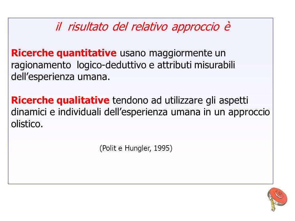 il risultato del relativo approccio è Ricerche quantitative usano maggiormente un ragionamento logico-deduttivo e attributi misurabili dellesperienza