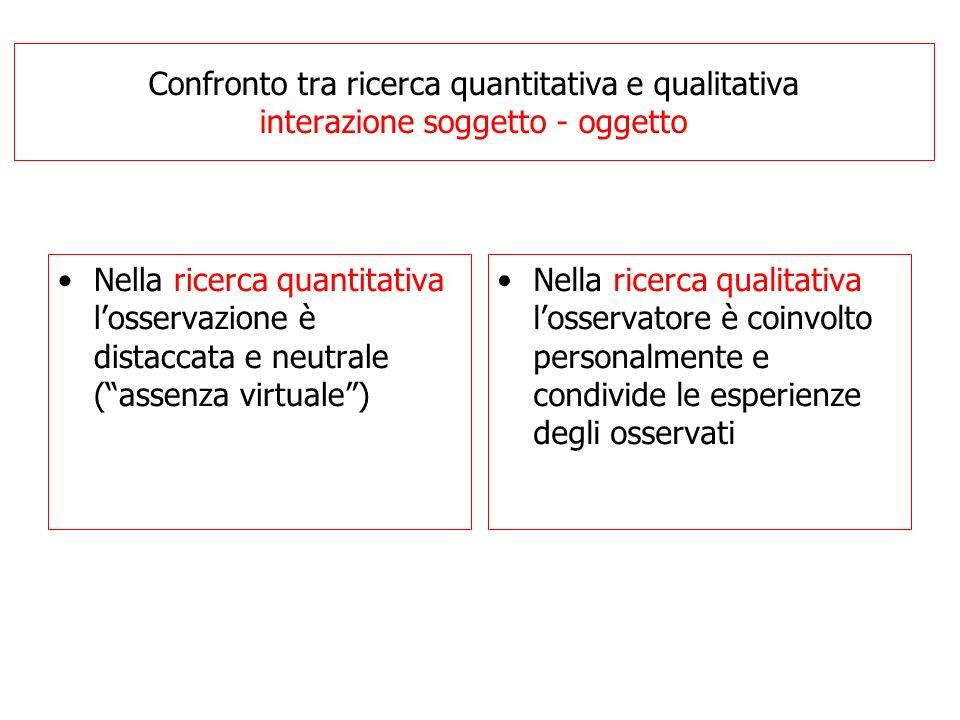 Confronto tra ricerca quantitativa e qualitativa interazione soggetto - oggetto Nella ricerca quantitativa losservazione è distaccata e neutrale (asse